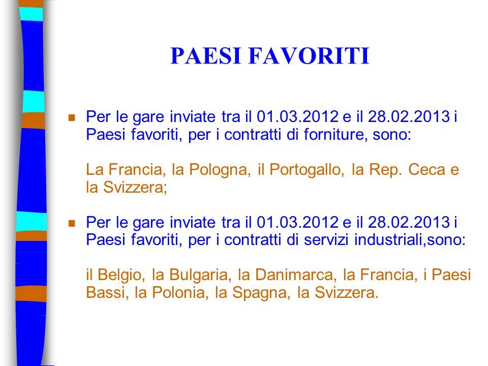 PAESI FAVORITIPer le gare inviate tra il 01.03.2012 e il 28.02.2013 i Paesi favoriti, per i contratti di forniture, sono: