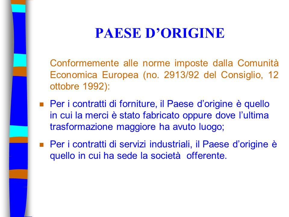 PAESE D'ORIGINEConformemente alle norme imposte dalla Comunità Economica Europea (no. 2913/92 del Consiglio, 12 ottobre 1992):