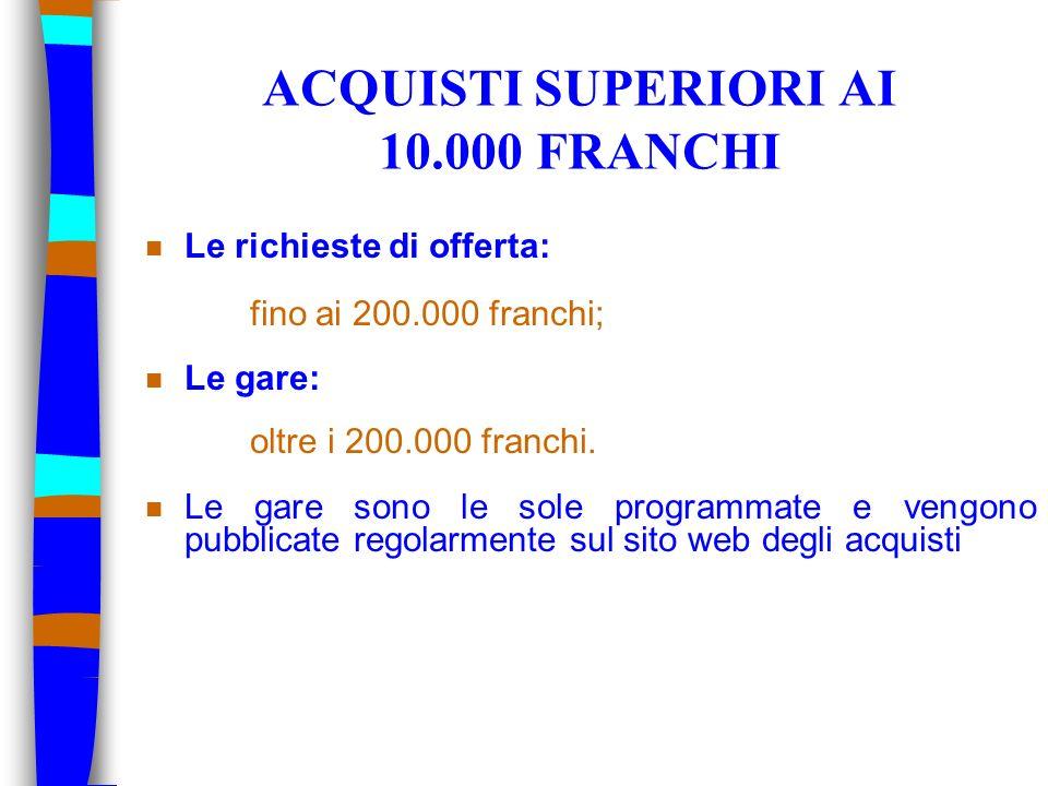 ACQUISTI SUPERIORI AI 10.000 FRANCHI