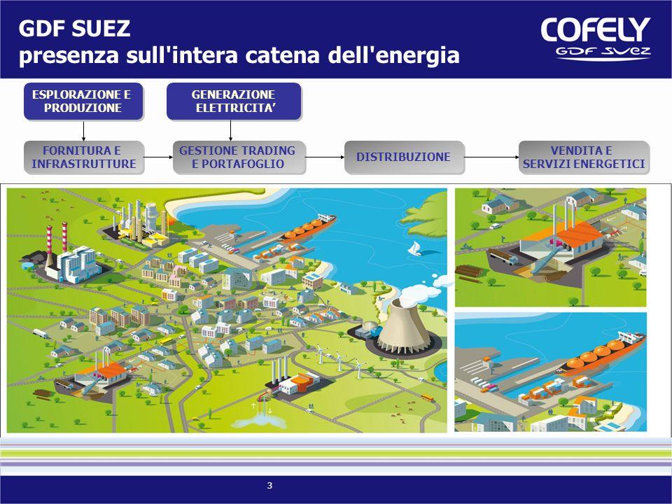 GDF SUEZ presenza sull intera catena dell energia