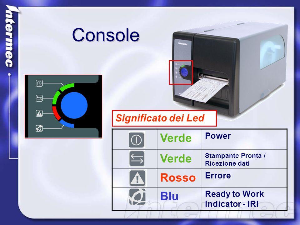 Console Verde Rosso Blu Significato dei Led Power Errore