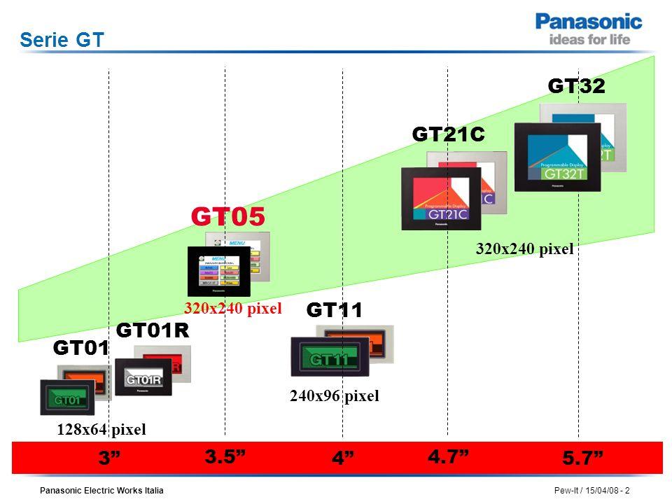 GT05 Serie GT GT32 GT21C GT11 GT01R GT01 3 3.5 4 4.7 5.7
