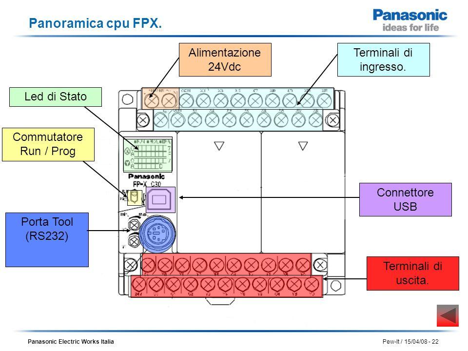 Panoramica cpu FPX. Alimentazione 24Vdc Terminali di ingresso.