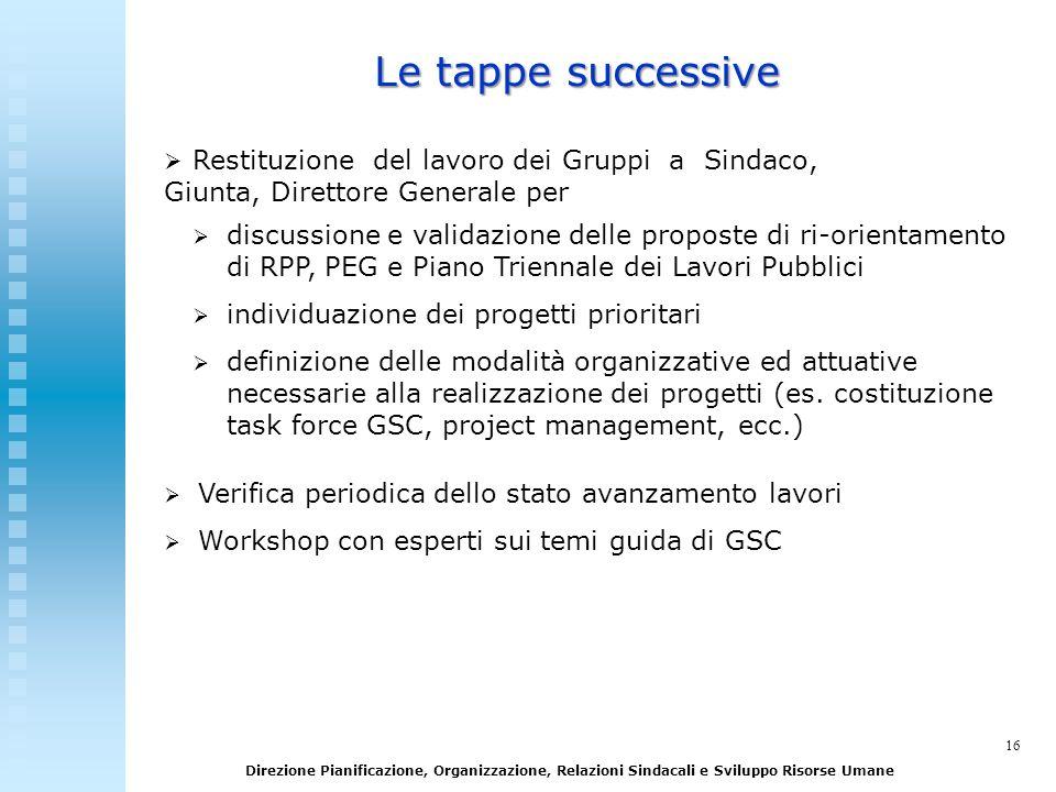 Le tappe successive Restituzione del lavoro dei Gruppi a Sindaco, Giunta, Direttore Generale per.