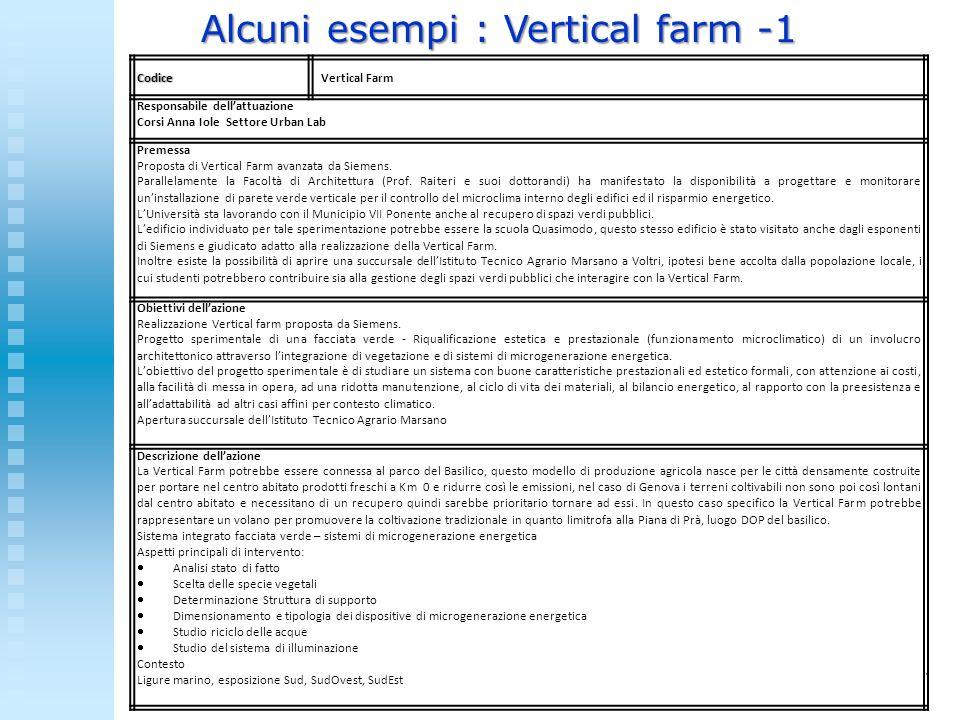 Alcuni esempi : Vertical farm -1