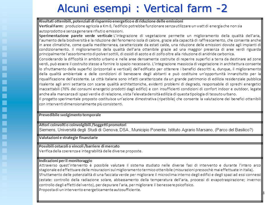 Alcuni esempi : Vertical farm -2