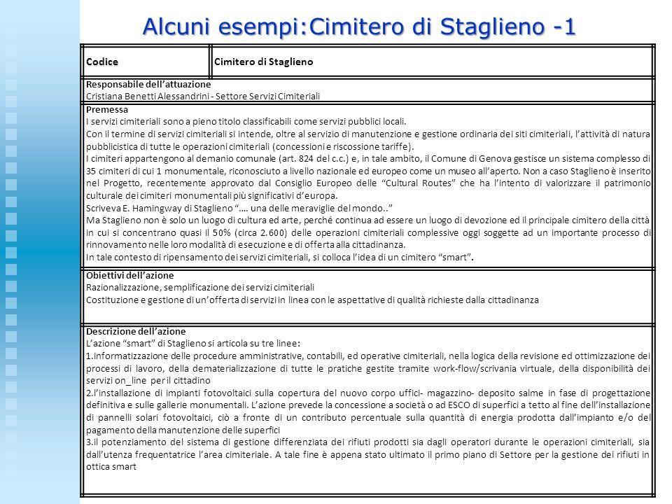 Alcuni esempi:Cimitero di Staglieno -1