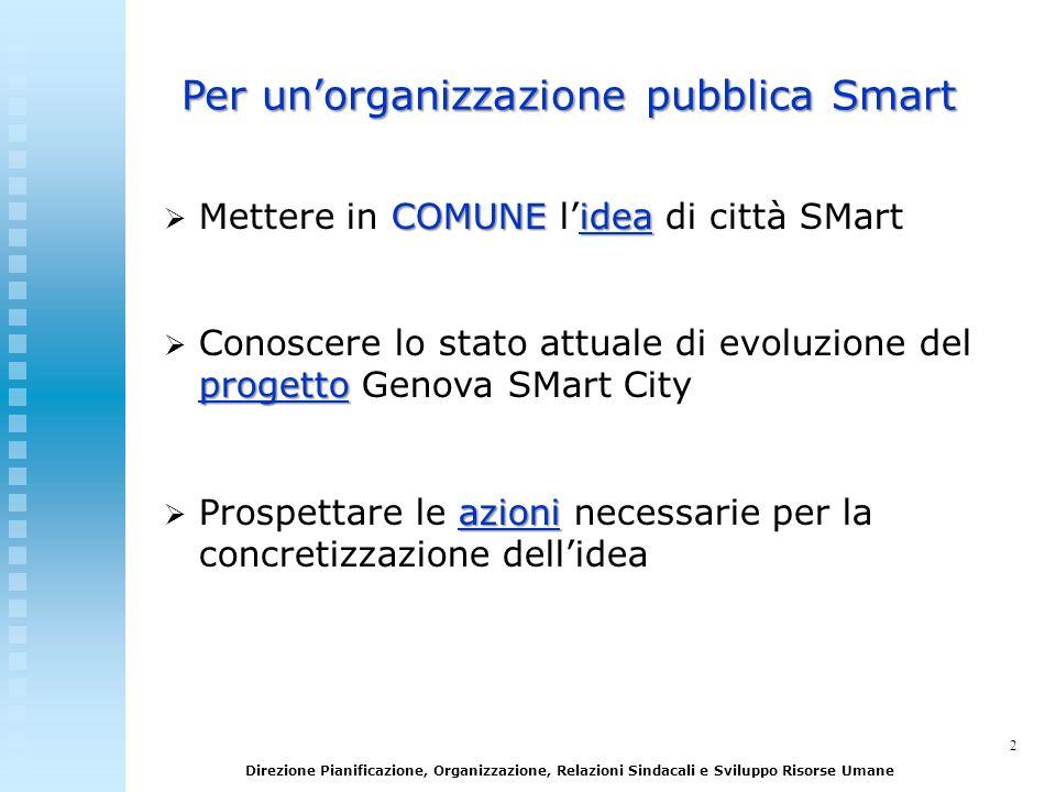 Per un'organizzazione pubblica Smart