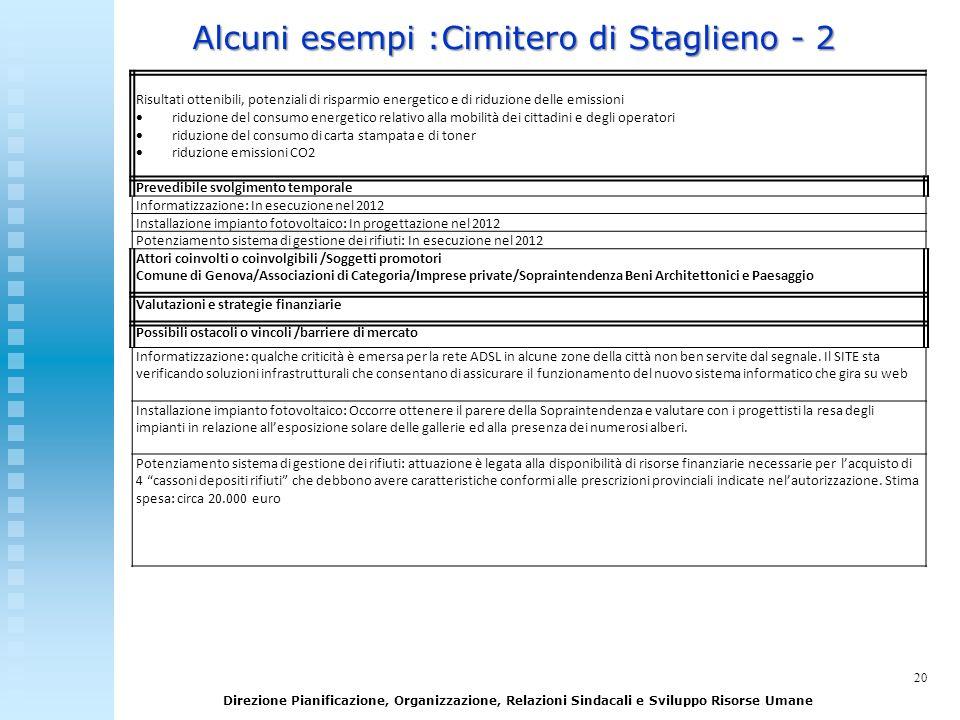 Alcuni esempi :Cimitero di Staglieno - 2