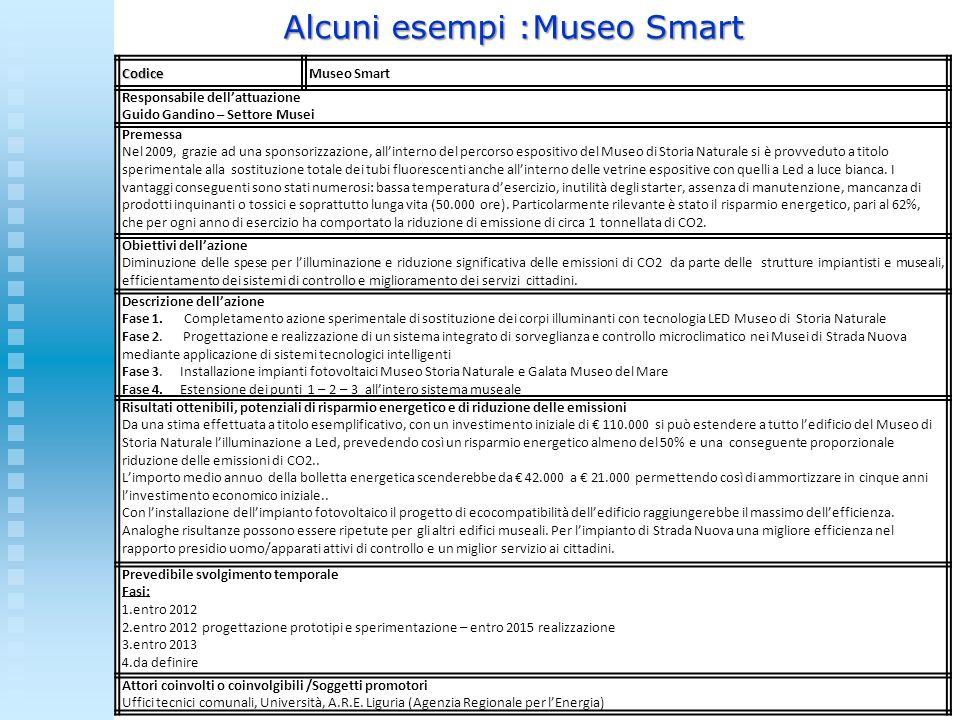 Alcuni esempi :Museo Smart