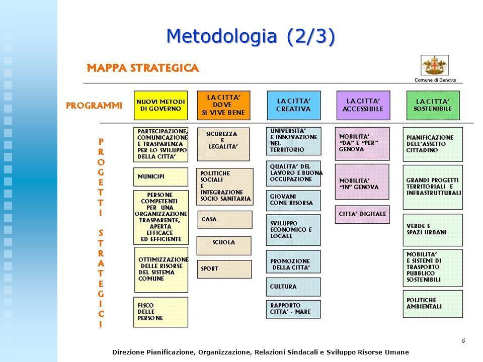 Metodologia (2/3)