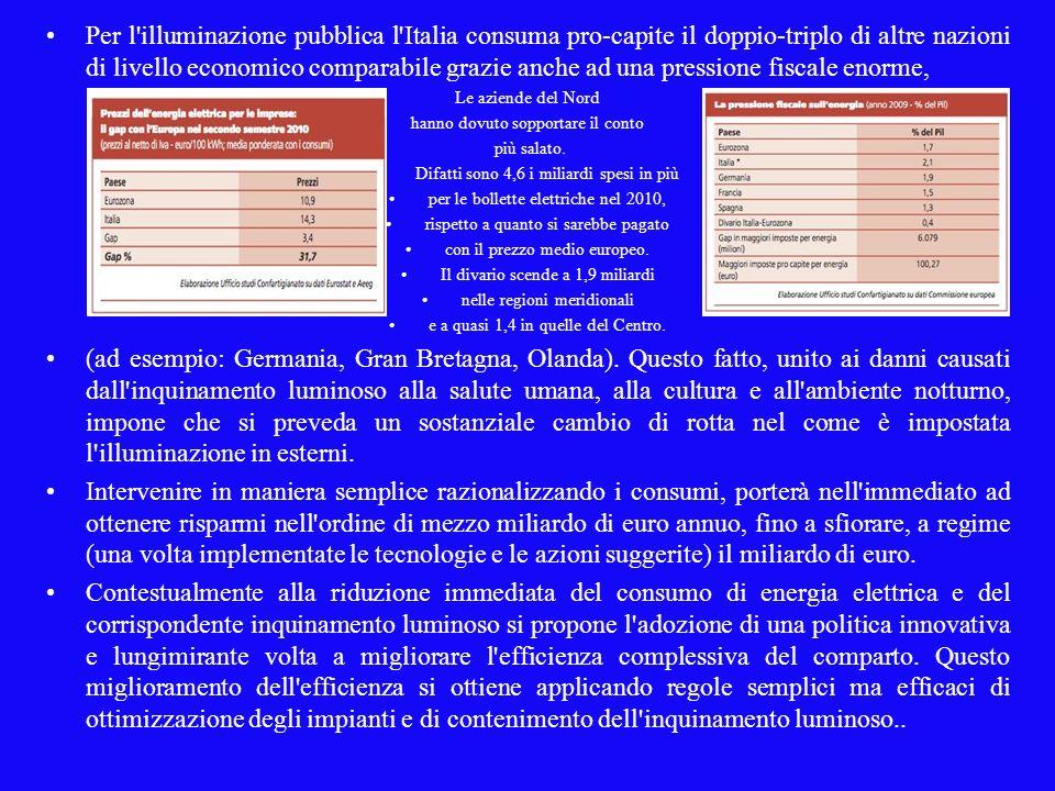 Per l illuminazione pubblica l Italia consuma pro-capite il doppio-triplo di altre nazioni di livello economico comparabile grazie anche ad una pressione fiscale enorme,