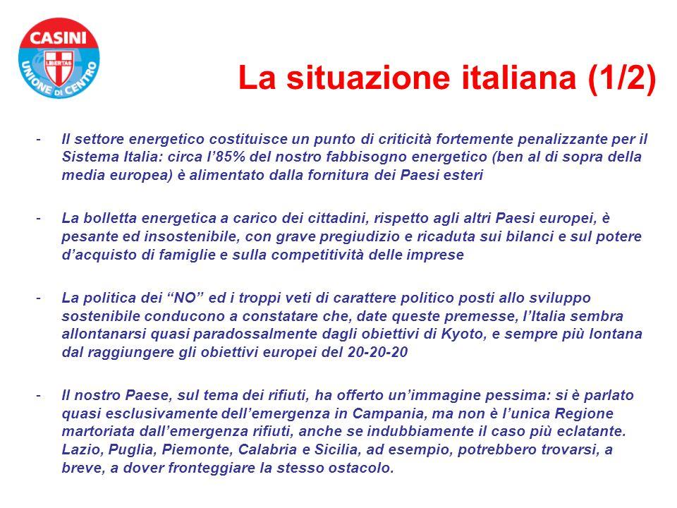 La situazione italiana (1/2)