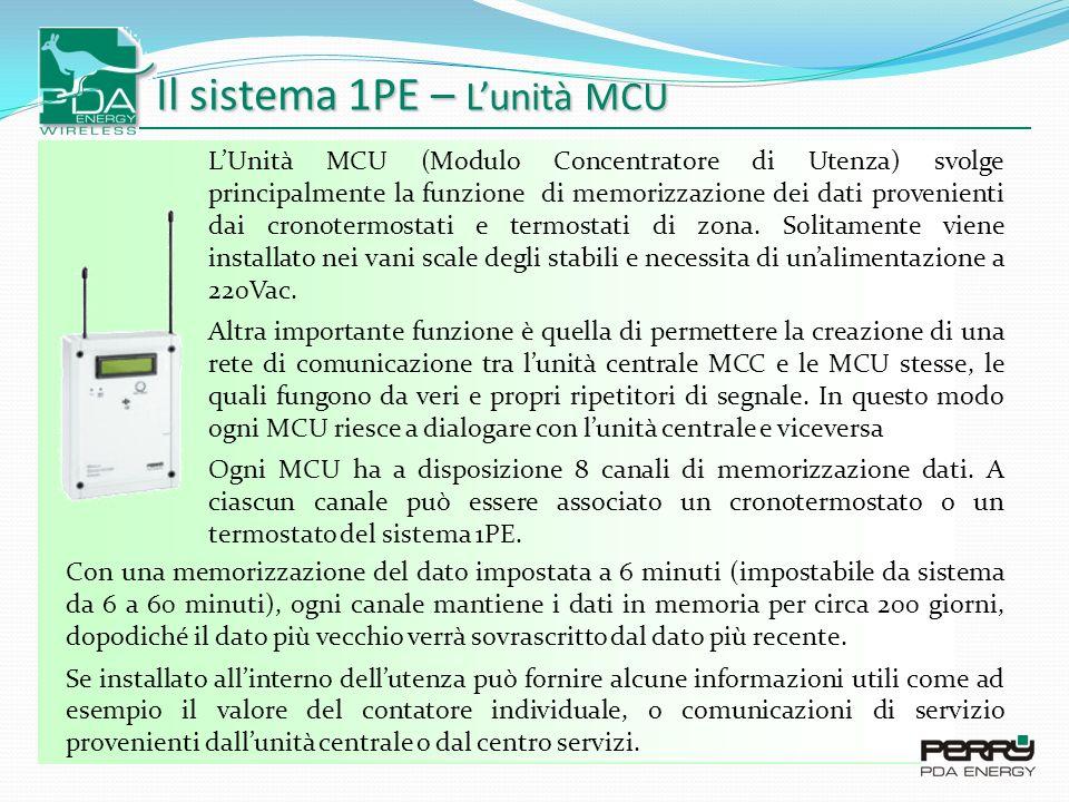 Il sistema 1PE – L'unità MCU