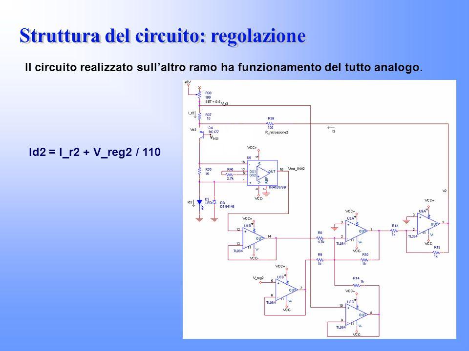 Struttura del circuito: regolazione