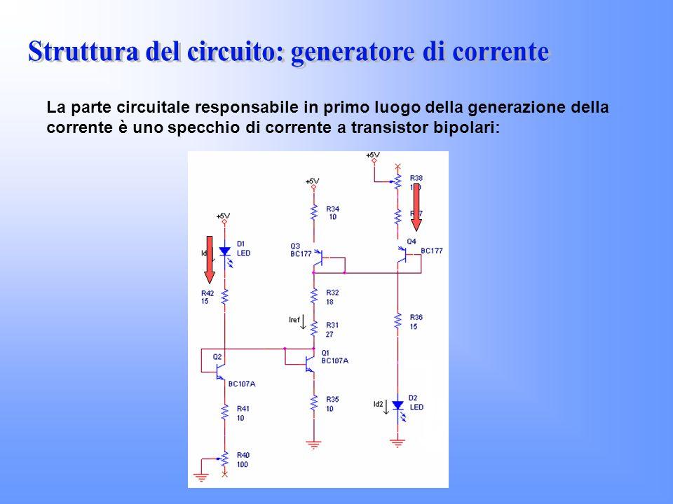 Struttura del circuito: generatore di corrente