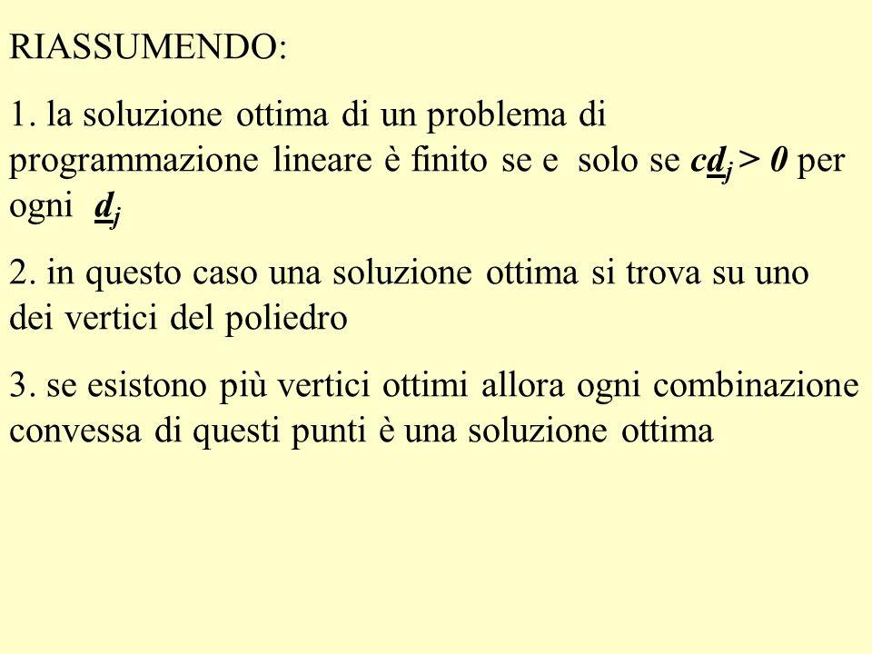 RIASSUMENDO:1. la soluzione ottima di un problema di programmazione lineare è finito se e solo se cdj > 0 per ogni dj.