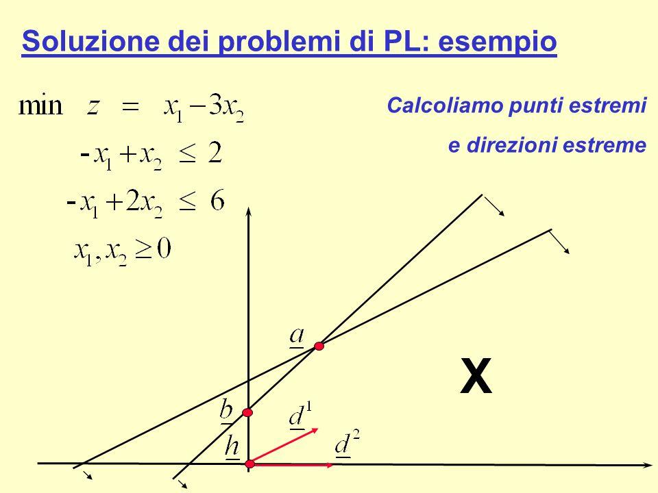Soluzione dei problemi di PL: esempio