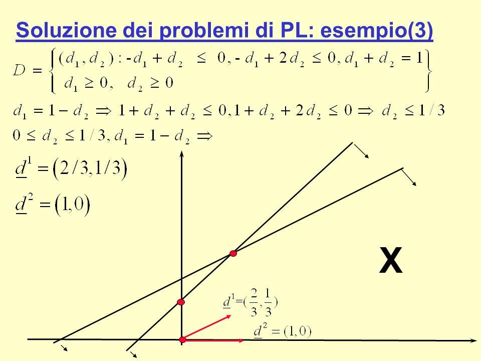 Soluzione dei problemi di PL: esempio(3)