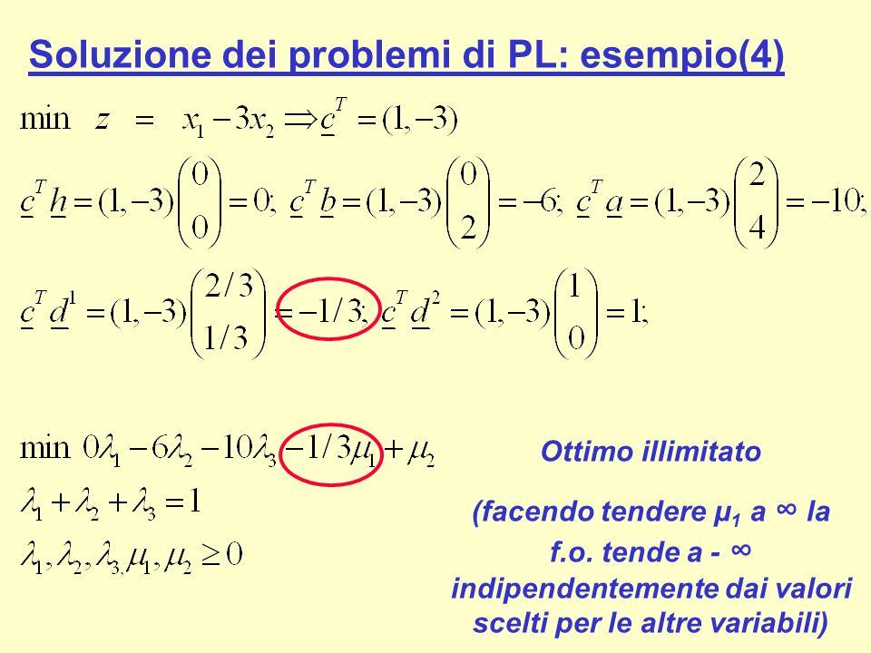 Soluzione dei problemi di PL: esempio(4)
