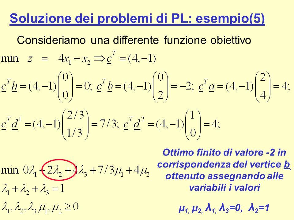 Soluzione dei problemi di PL: esempio(5)