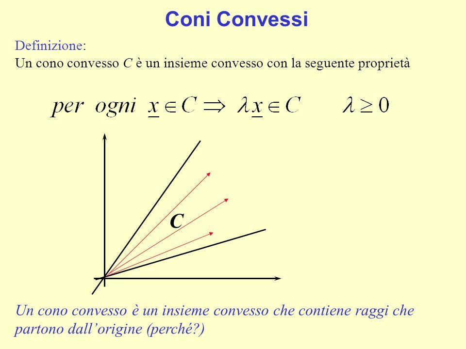 Coni Convessi Definizione: Un cono convesso C è un insieme convesso con la seguente proprietà. C.