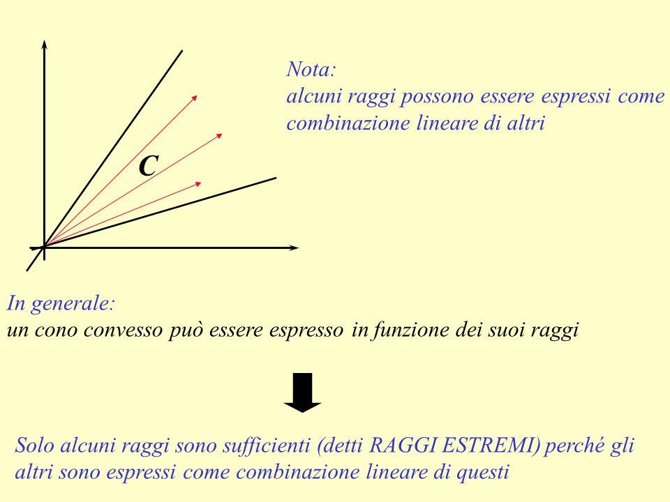 Nota:alcuni raggi possono essere espressi come combinazione lineare di altri. C. In generale: