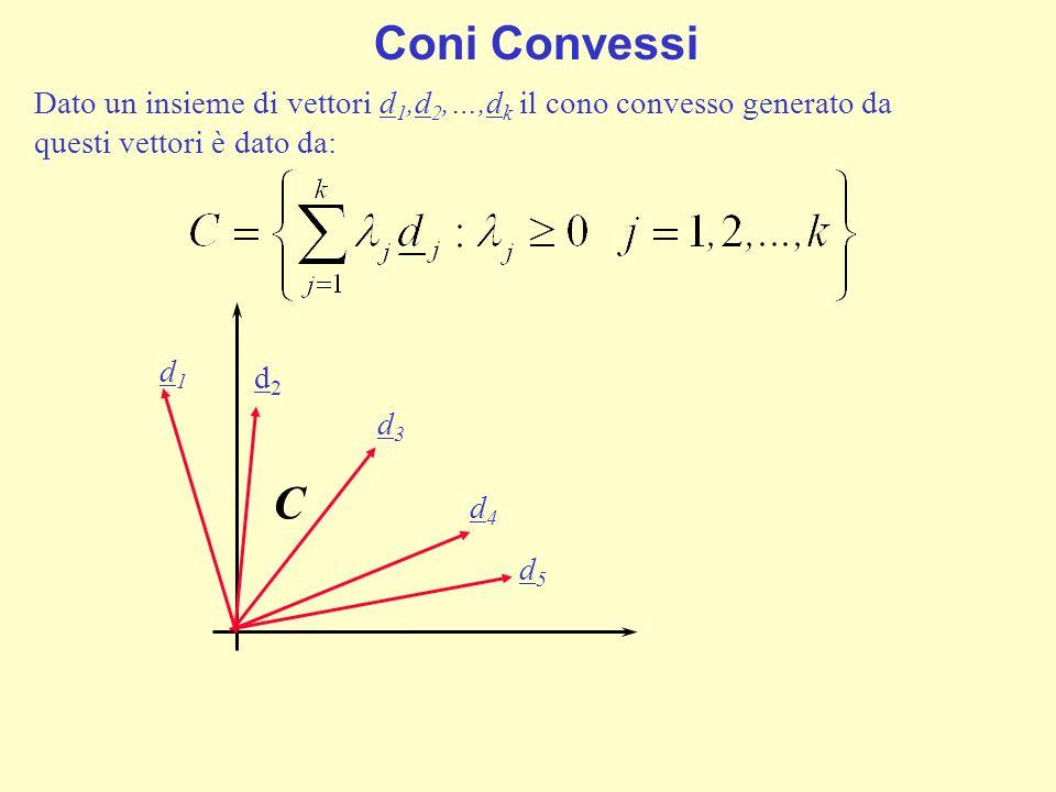 Coni Convessi Dato un insieme di vettori d1,d2,…,dk il cono convesso generato da questi vettori è dato da: