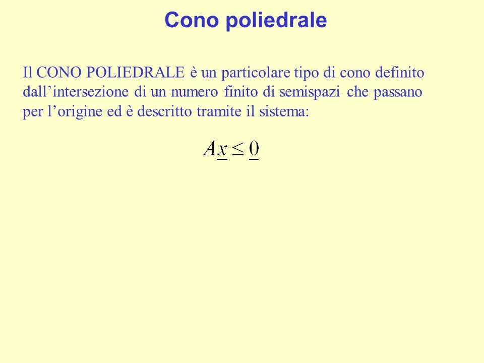 Cono poliedrale