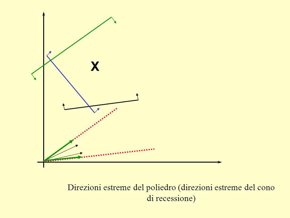 X Direzioni estreme del poliedro (direzioni estreme del cono di recessione)
