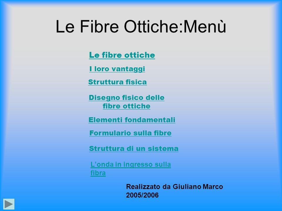 Le Fibre Ottiche:Menù Le fibre ottiche I loro vantaggi