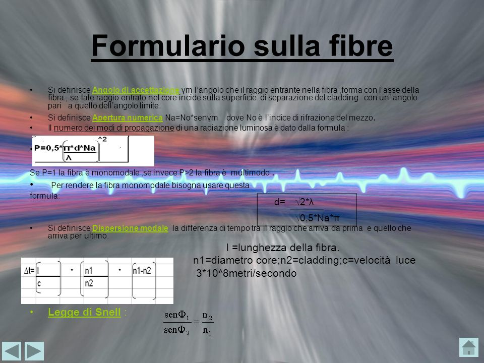 Formulario sulla fibre
