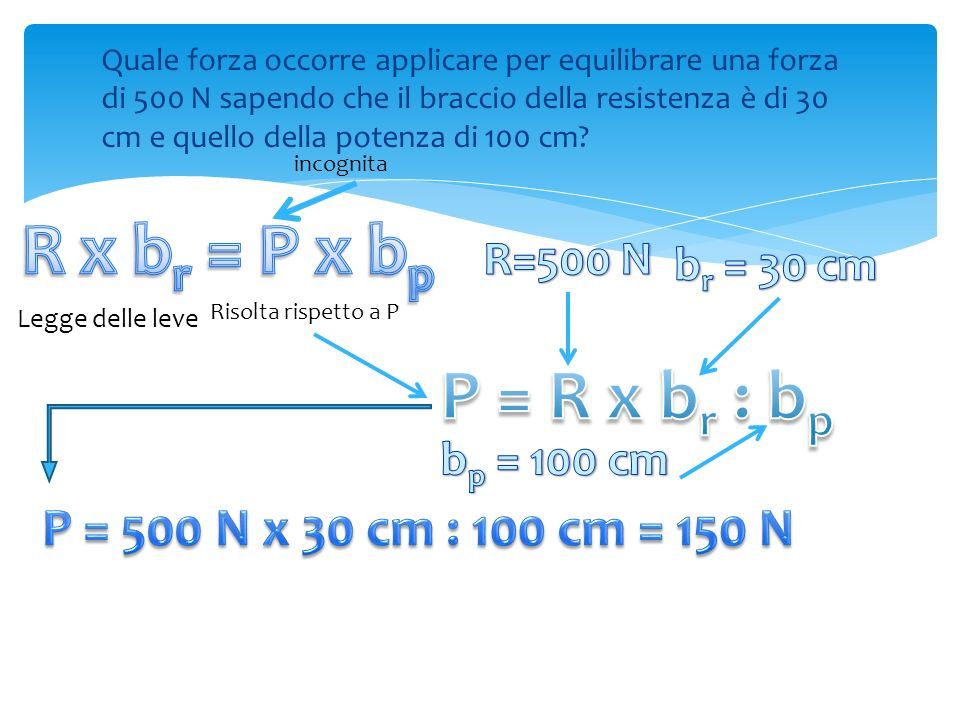 R x br = P x bp P = R x br : bp P = 500 N x 30 cm : 100 cm = 150 N
