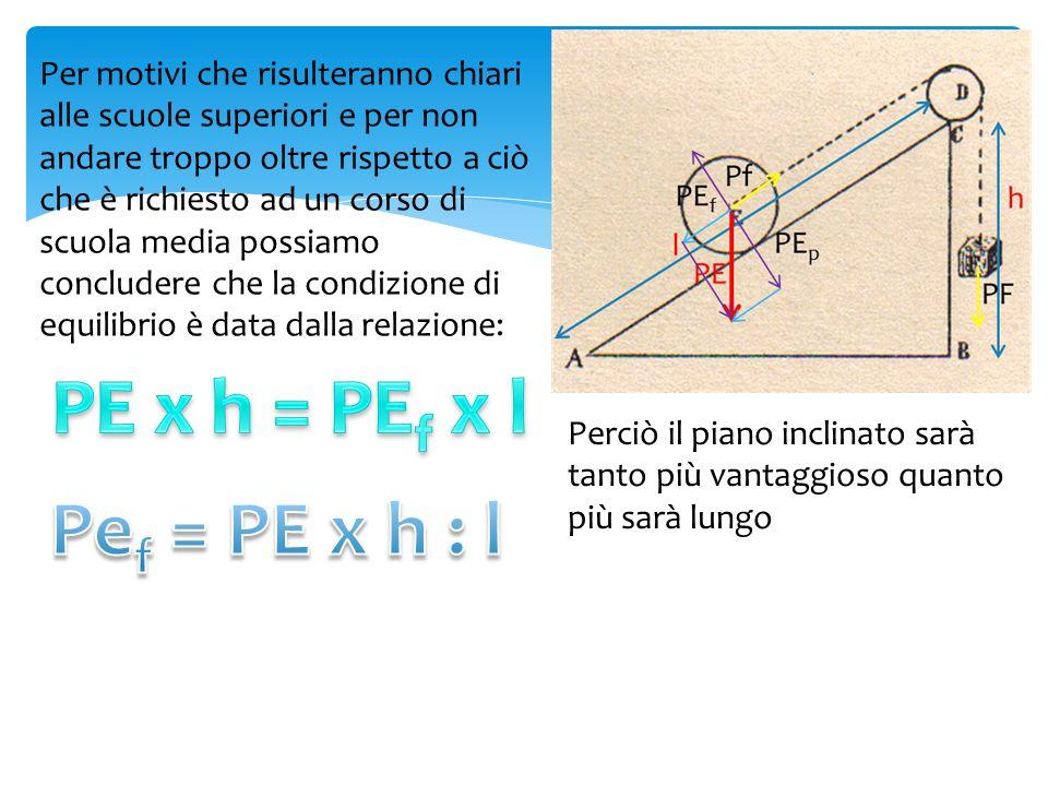 PE x h = PEf x l Pef = PE x h : l
