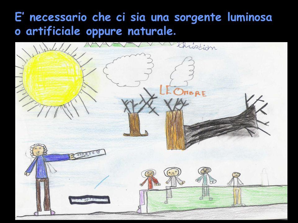 E' necessario che ci sia una sorgente luminosa o artificiale oppure naturale.