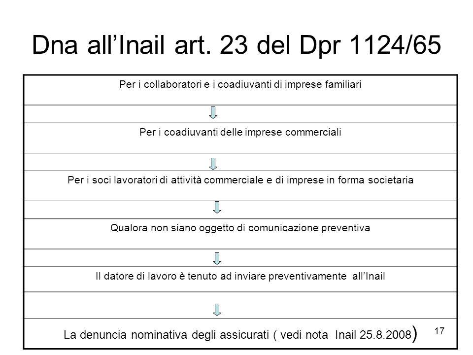 Dna all'Inail art. 23 del Dpr 1124/65
