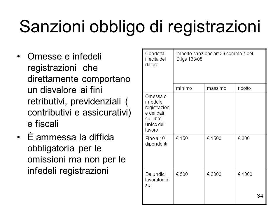 Sanzioni obbligo di registrazioni
