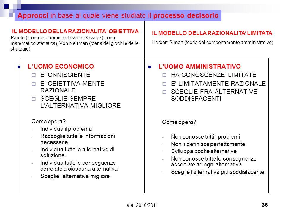 Approcci in base al quale viene studiato il processo decisorio