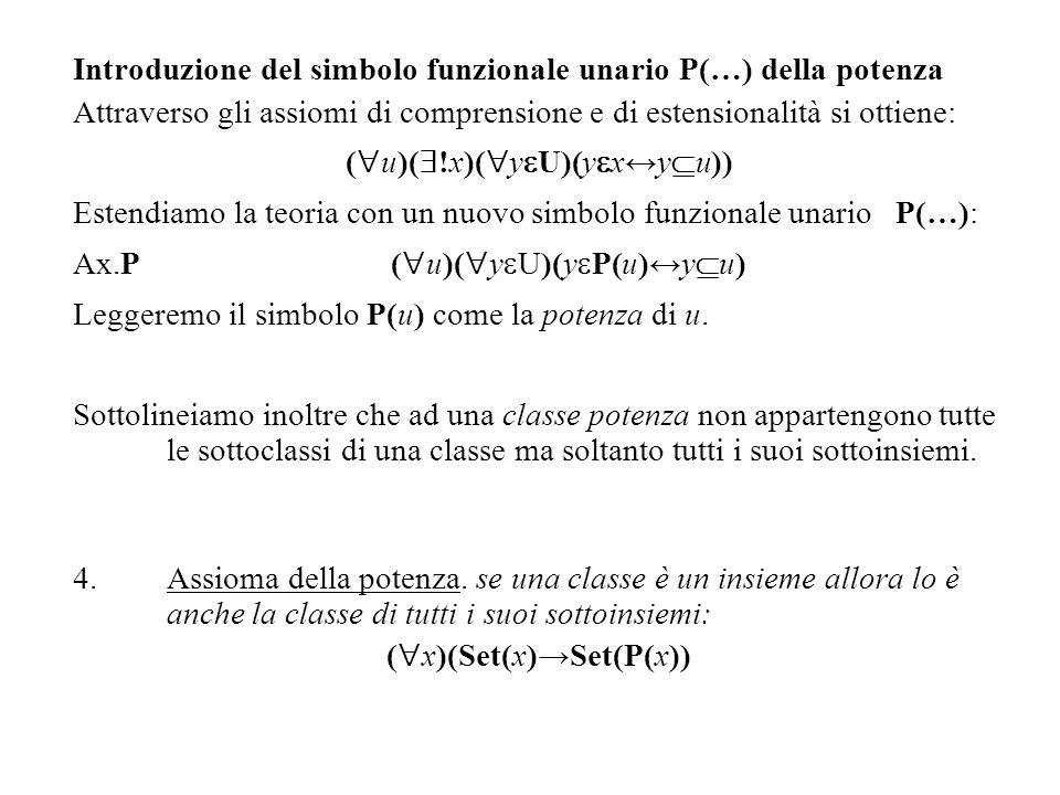 Introduzione del simbolo funzionale unario P(…) della potenza
