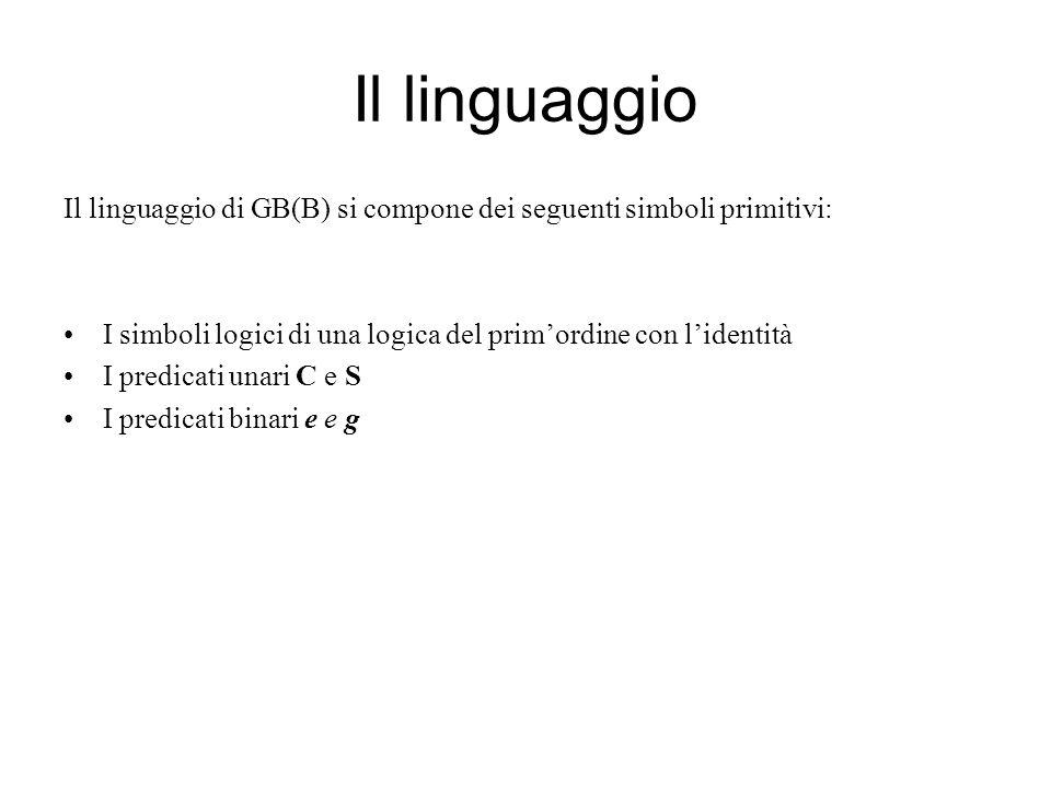 Il linguaggio Il linguaggio di GB(B) si compone dei seguenti simboli primitivi: I simboli logici di una logica del prim'ordine con l'identità.
