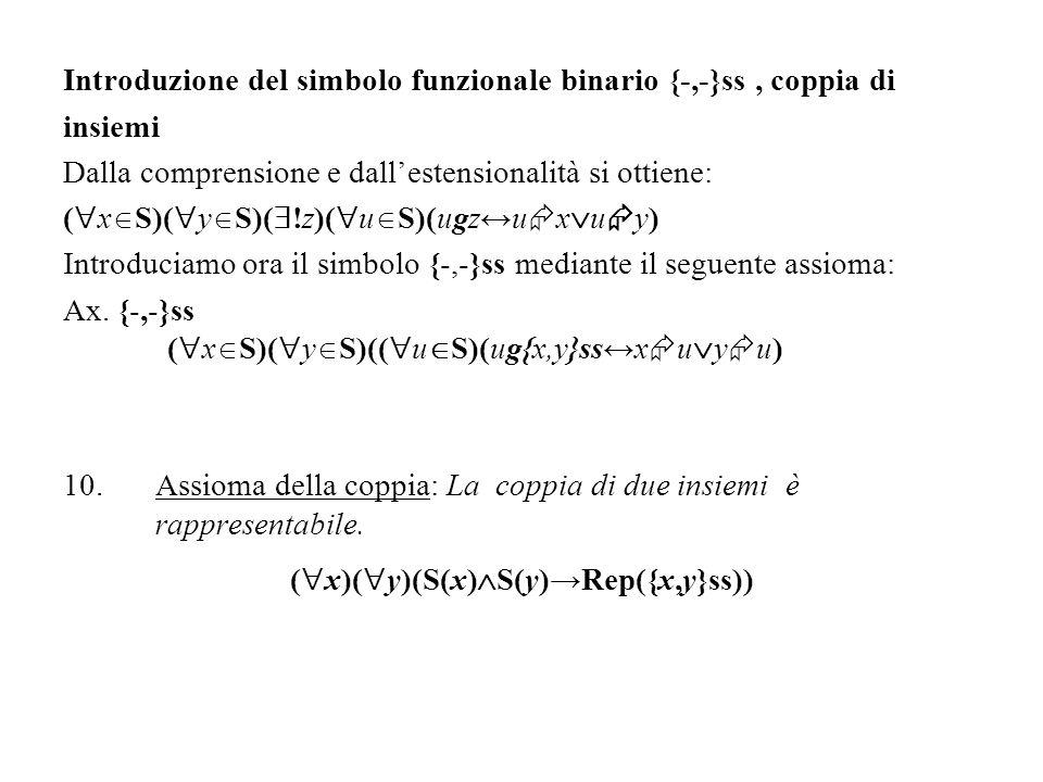 (x)(y)(S(x)S(y)→Rep({x,y}ss))