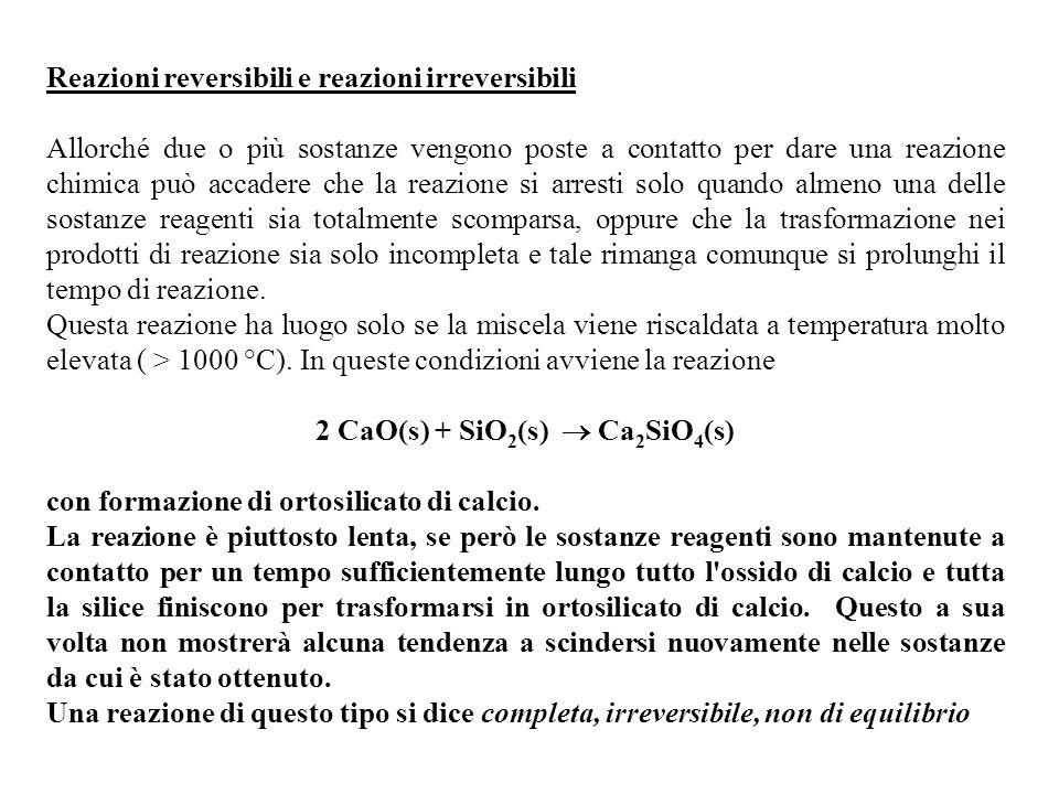 2 CaO(s) + SiO2(s)  Ca2SiO4(s)