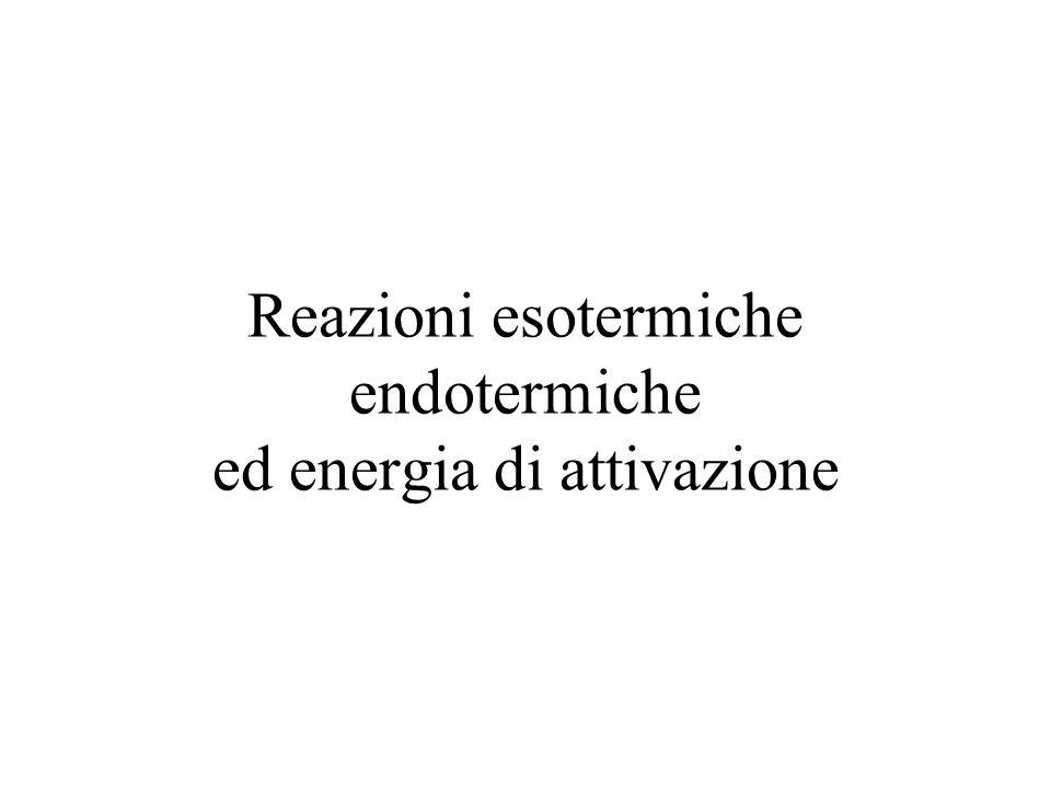 Reazioni esotermiche endotermiche ed energia di attivazione
