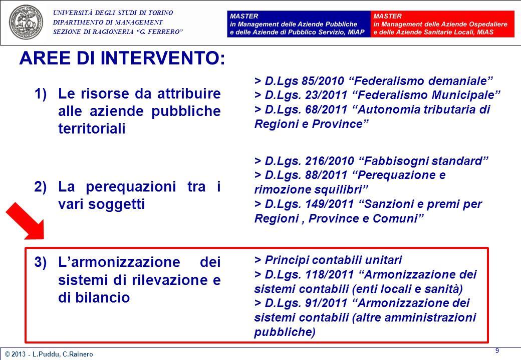 AREE DI INTERVENTO: