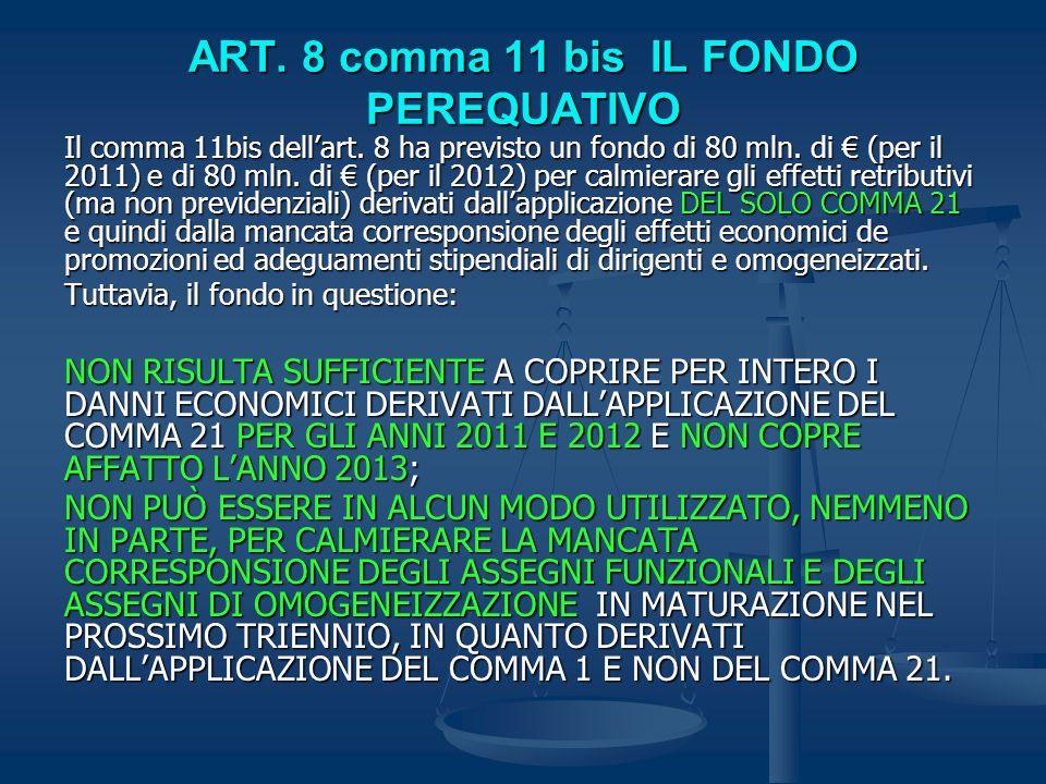 ART. 8 comma 11 bis IL FONDO PEREQUATIVO