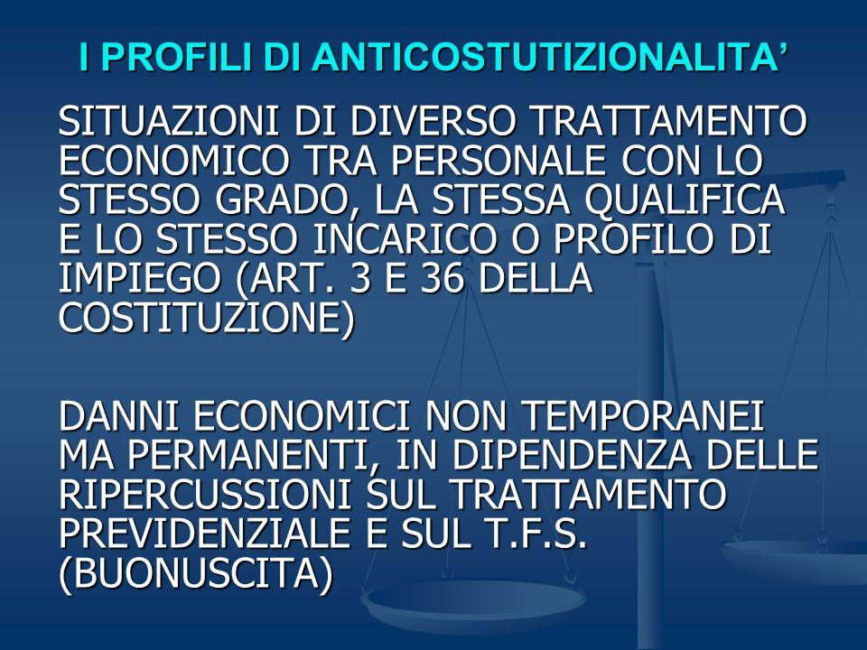 I PROFILI DI ANTICOSTUTIZIONALITA'