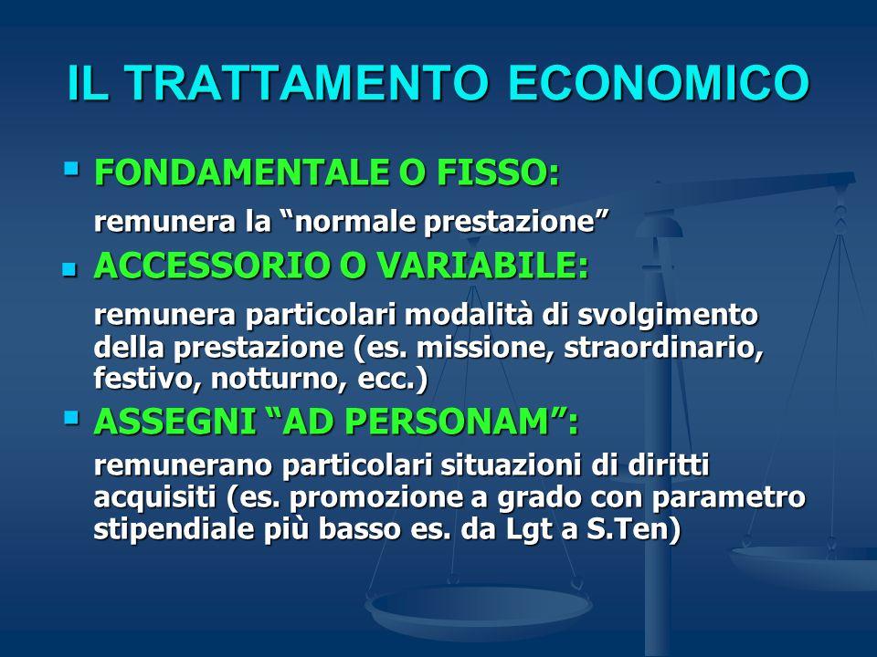 IL TRATTAMENTO ECONOMICO