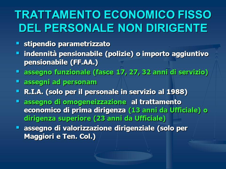 TRATTAMENTO ECONOMICO FISSO DEL PERSONALE NON DIRIGENTE