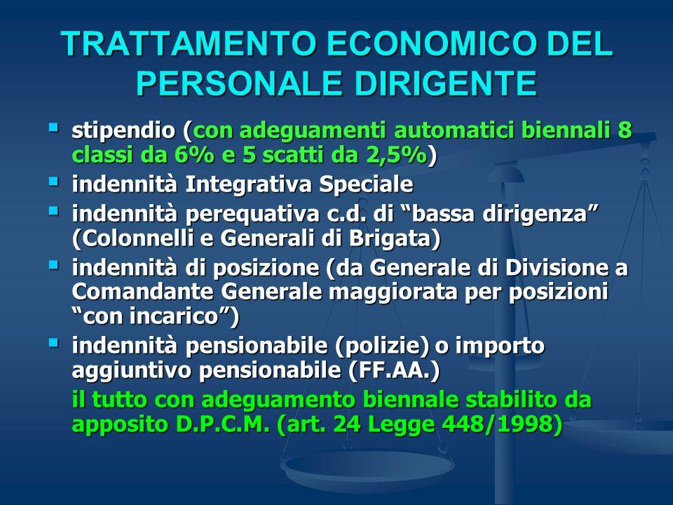 TRATTAMENTO ECONOMICO DEL PERSONALE DIRIGENTE