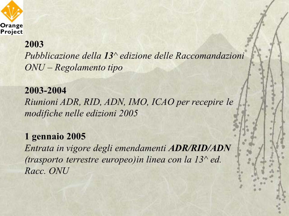 2003 Pubblicazione della 13^ edizione delle Raccomandazioni ONU – Regolamento tipo 2003-2004 Riunioni ADR, RID, ADN, IMO, ICAO per recepire le modifiche nelle edizioni 2005 1 gennaio 2005 Entrata in vigore degli emendamenti ADR/RID/ADN (trasporto terrestre europeo)in linea con la 13^ ed.
